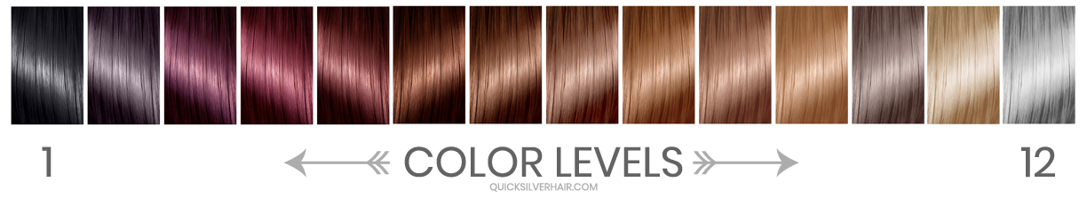 Color chart for hair dye. Hair color palette with a wide range of swatches showing different dyed hair color samples arranged on a card in neat rows. Tints. Hair colour set. Hair texture in diferent colours.