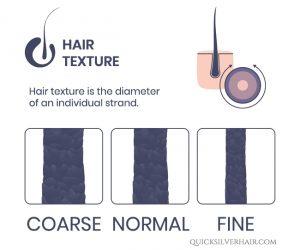 Hair texture diagram